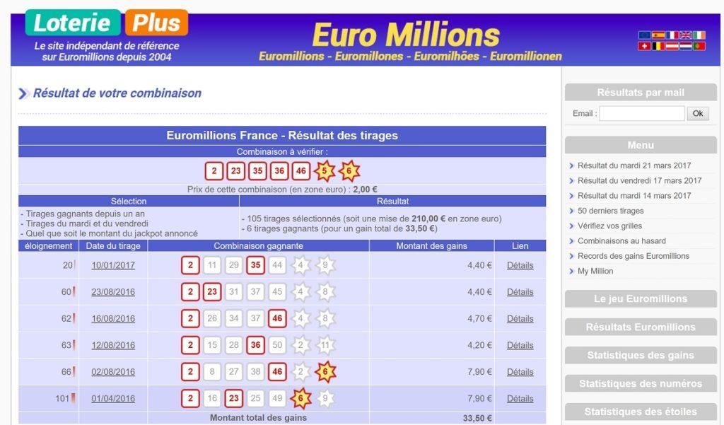 Vérificateur de grilles et de gains LoteriePlus.com