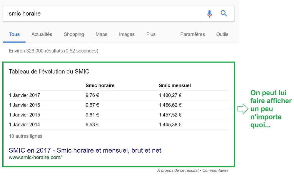"""Featured Snippet de la requête """"Smic Horaire"""""""
